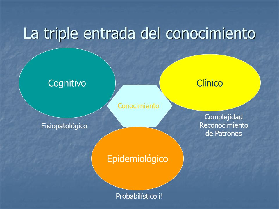 La triple entrada del conocimiento