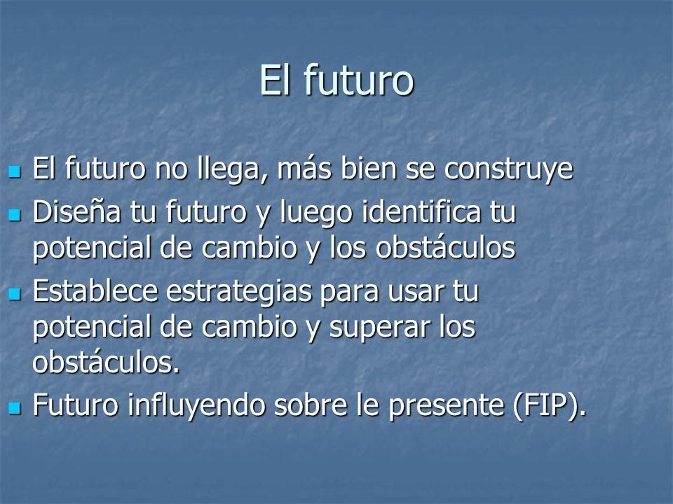 El futuro El futuro no llega, más bien se construye