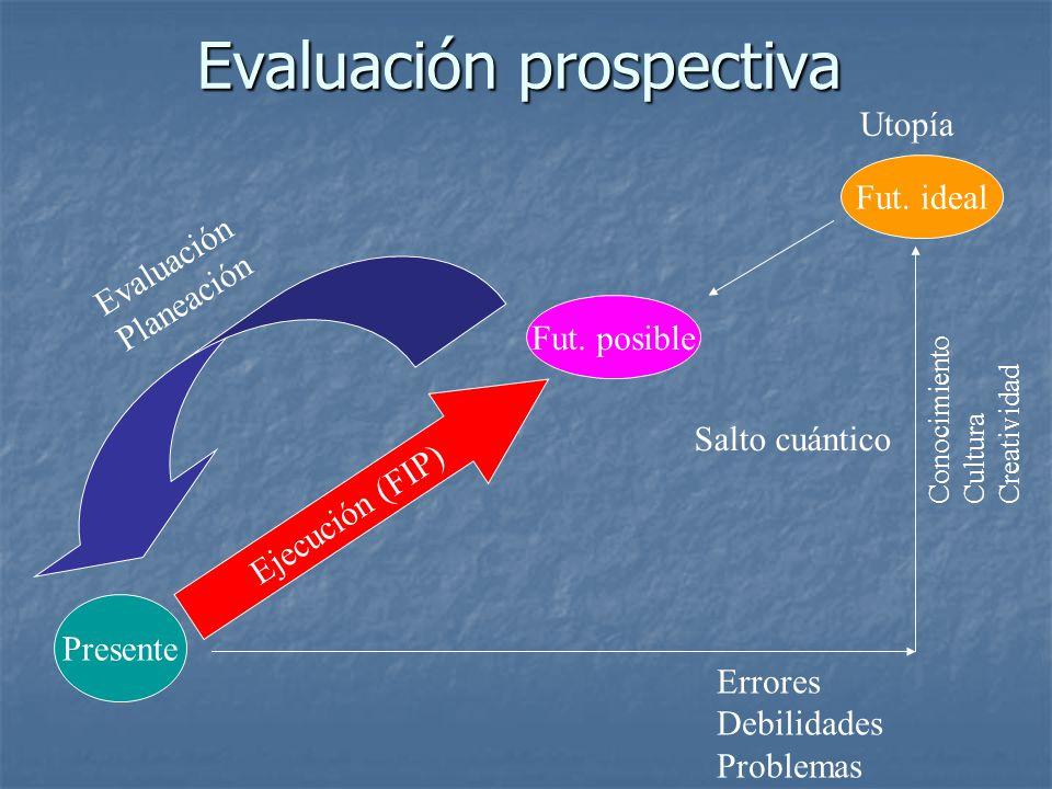Evaluación prospectiva