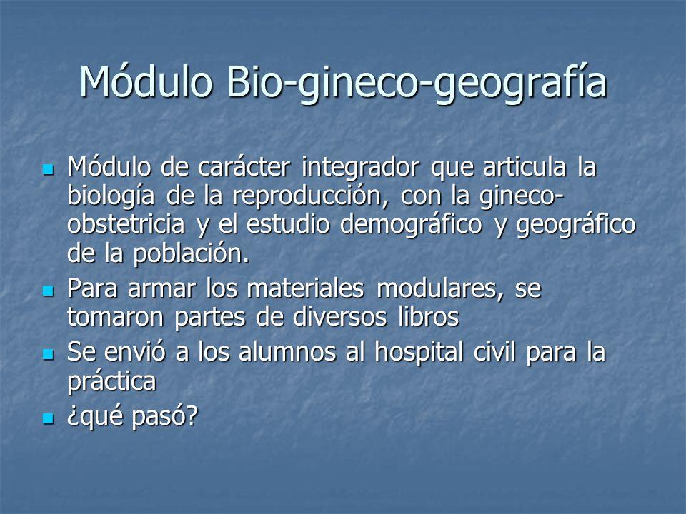 Módulo Bio-gineco-geografía