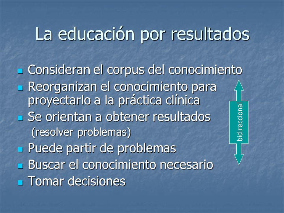 La educación por resultados