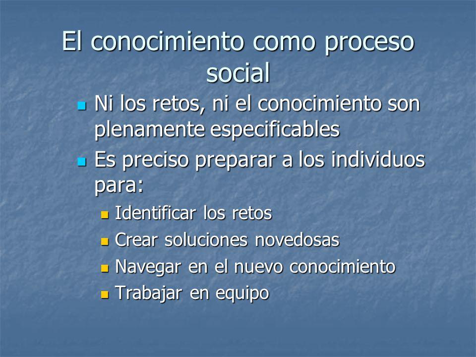 El conocimiento como proceso social