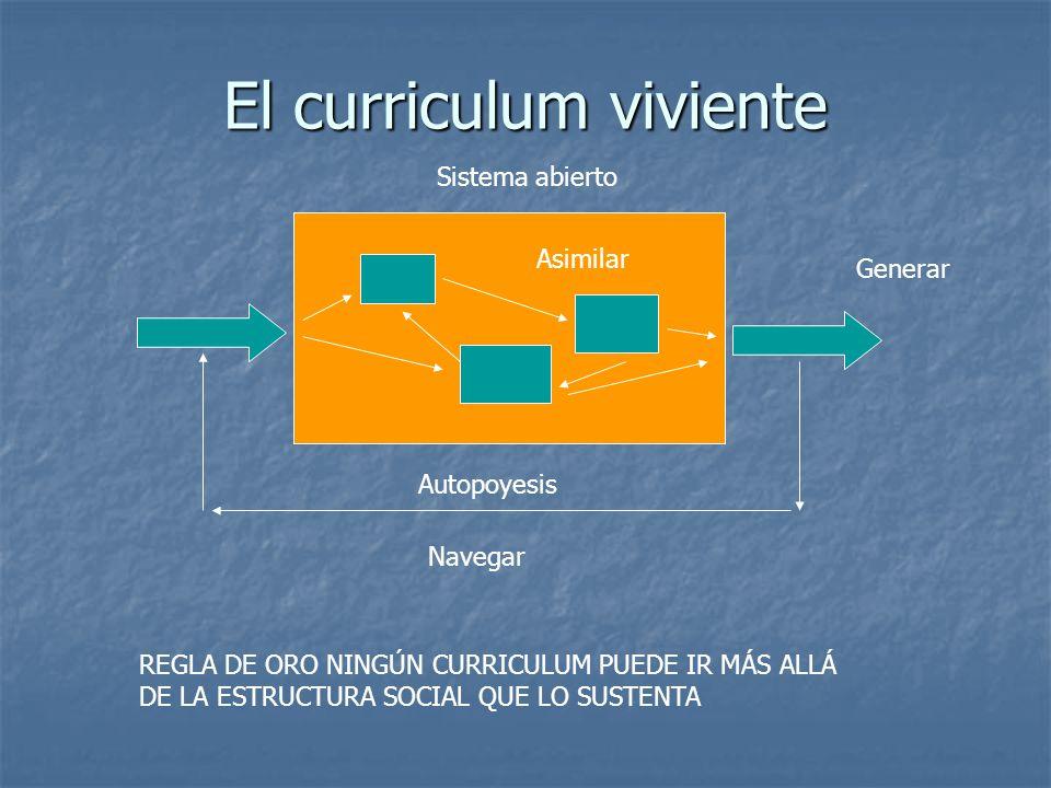 El curriculum viviente