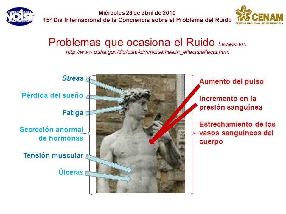 Problemas que ocasiona el Ruido basado en: http://www. osha