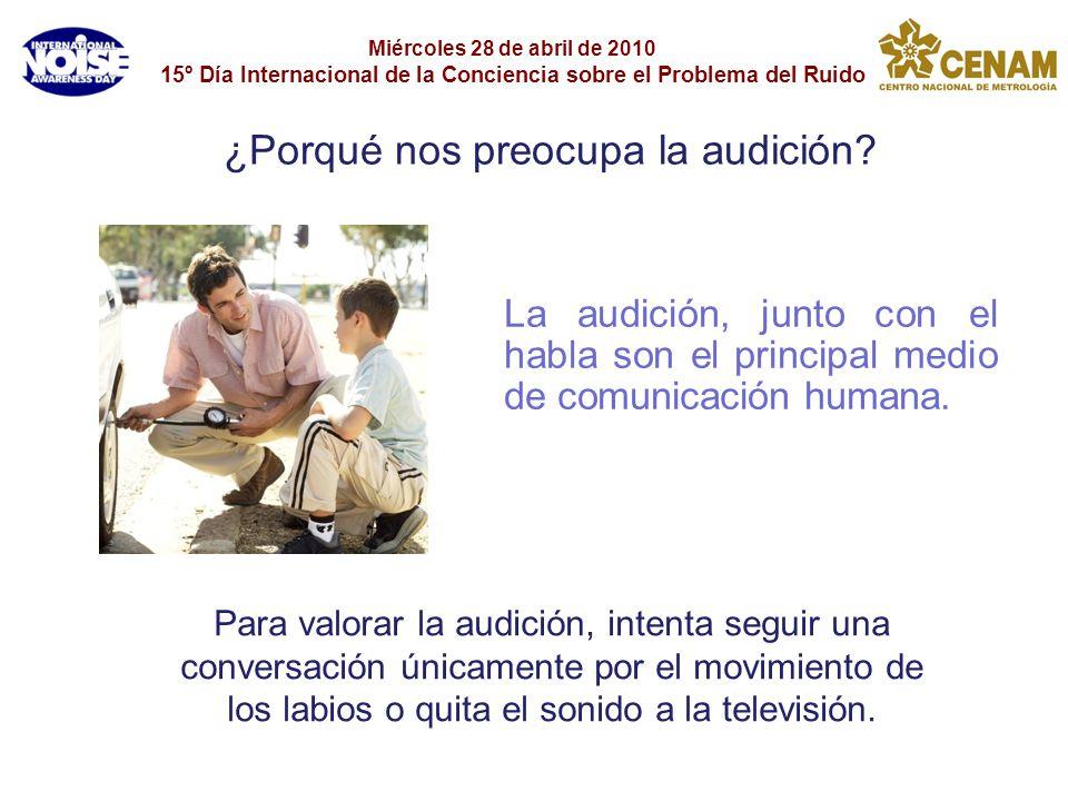 ¿Porqué nos preocupa la audición