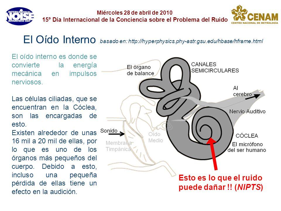 El Oído Interno basado en: http://hyperphysics. phy-astr. gsu