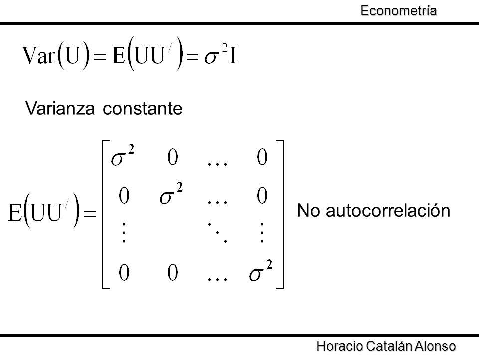 Varianza constante No autocorrelación Econometría