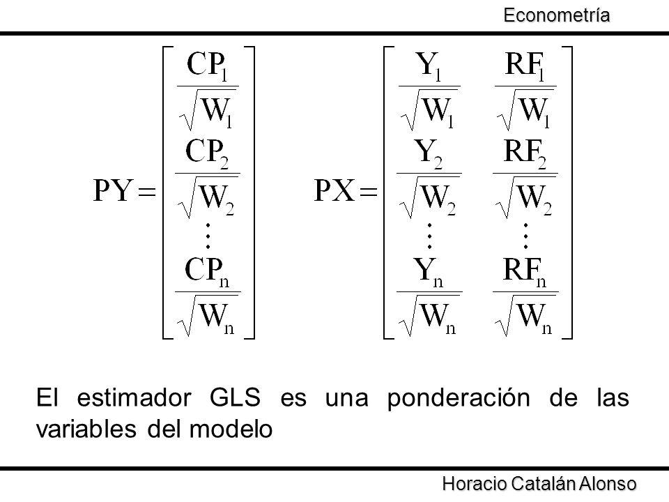 El estimador GLS es una ponderación de las variables del modelo