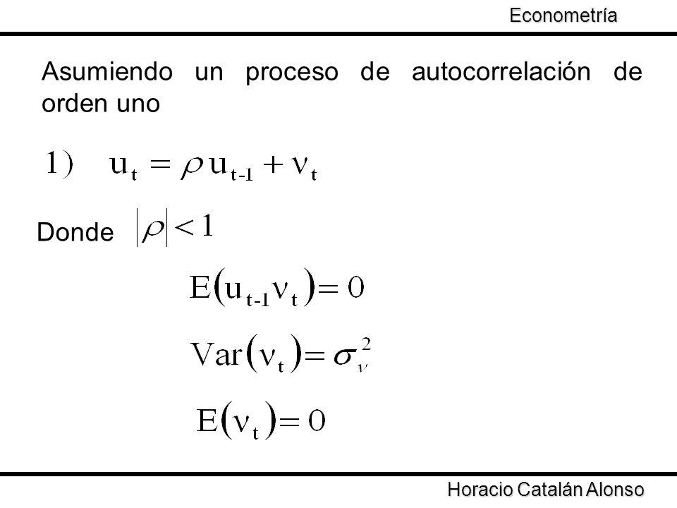 Asumiendo un proceso de autocorrelación de orden uno