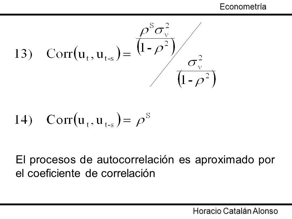 Econometría Taller de Econometría. El procesos de autocorrelación es aproximado por el coeficiente de correlación.