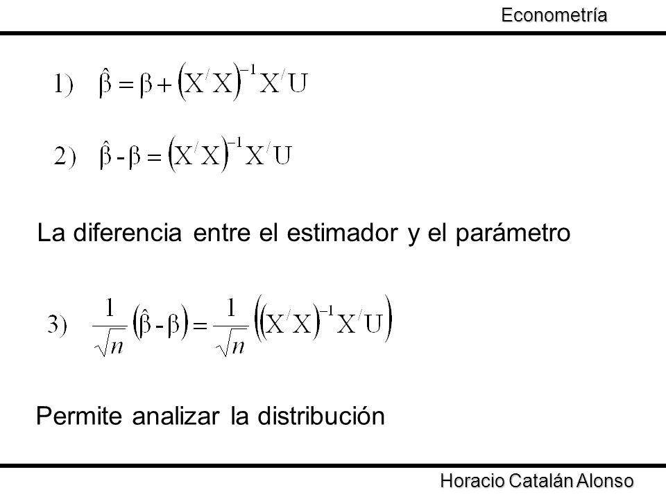 La diferencia entre el estimador y el parámetro