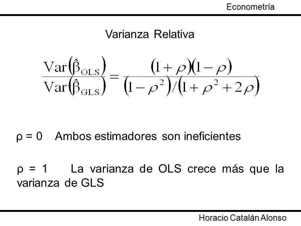 ρ = 0 Ambos estimadores son ineficientes