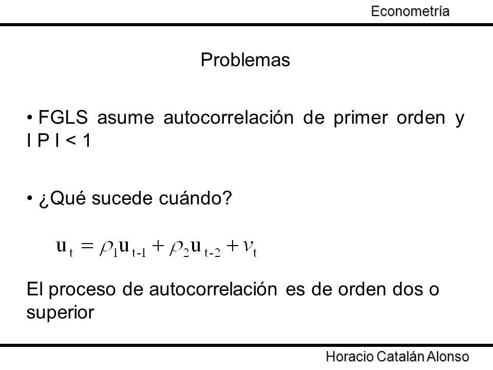 FGLS asume autocorrelación de primer orden y І Ρ І < 1