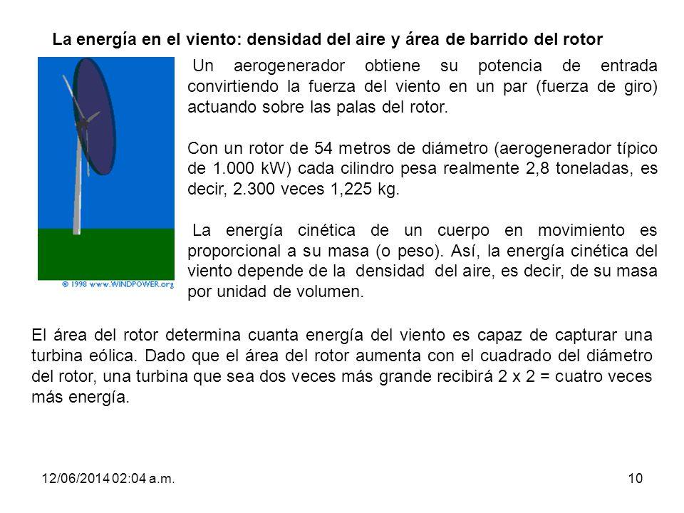 La energía en el viento: densidad del aire y área de barrido del rotor