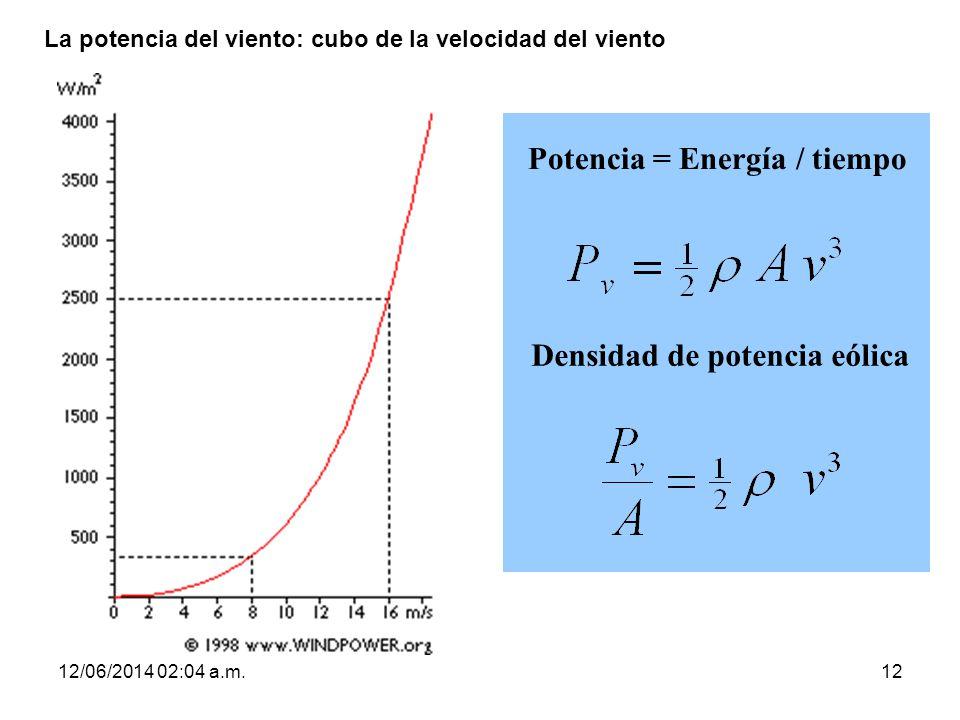 Potencia = Energía / tiempo