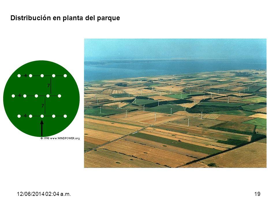 Distribución en planta del parque