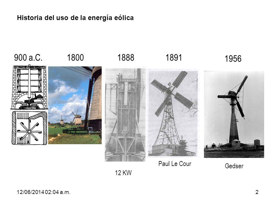 900 a.C. 1800 1888 1891 1956 Historia del uso de la energía eólica