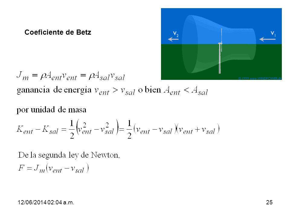 Coeficiente de Betz 02/04/2017 01:17 a.m.