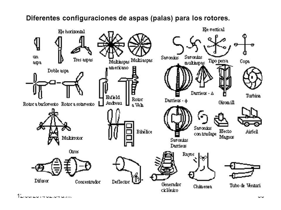 Diferentes configuraciones de aspas (palas) para los rotores.
