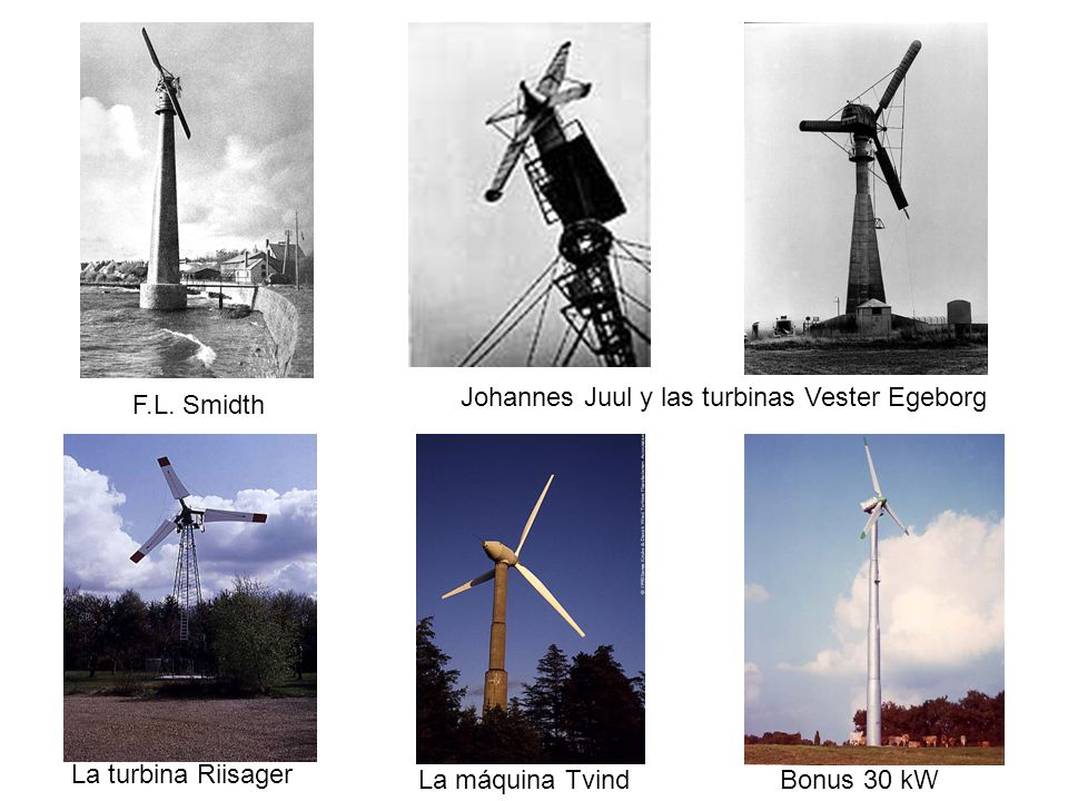 Johannes Juul y las turbinas Vester Egeborg F.L. Smidth