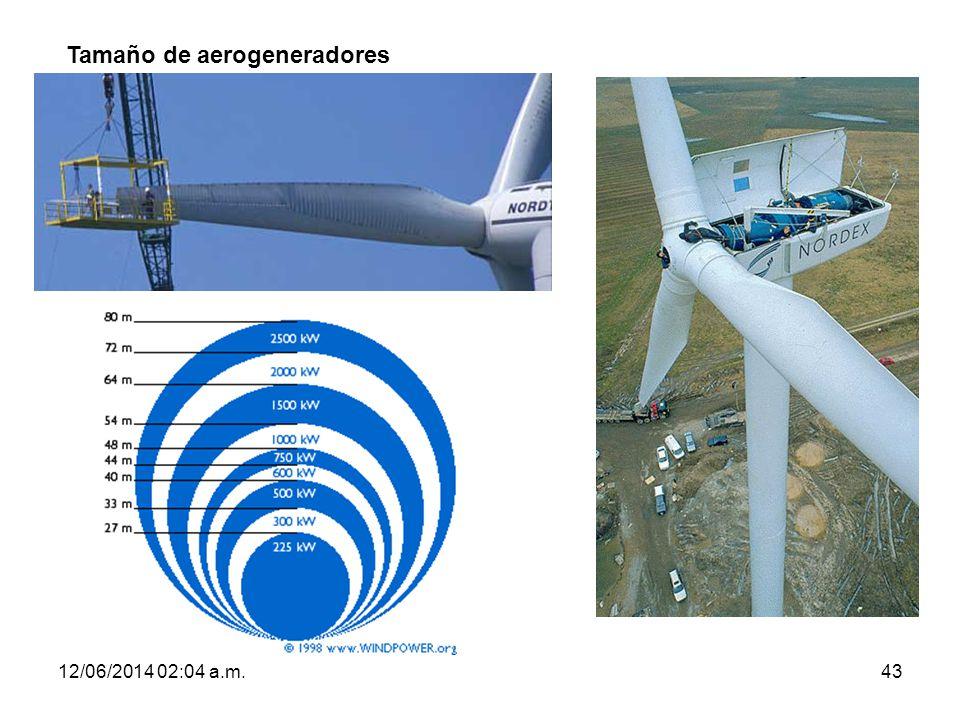 Tamaño de aerogeneradores