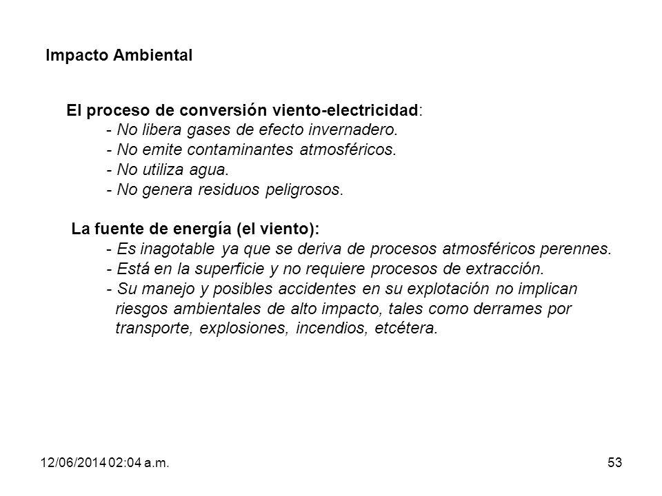 El proceso de conversión viento-electricidad: