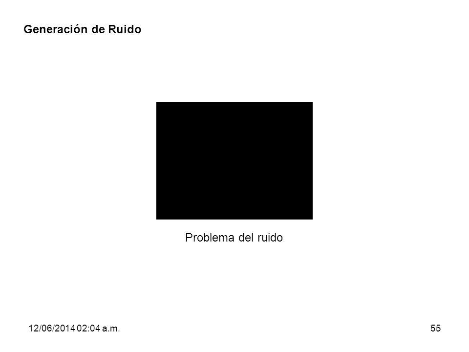 Generación de Ruido Problema del ruido 02/04/2017 01:17 a.m.