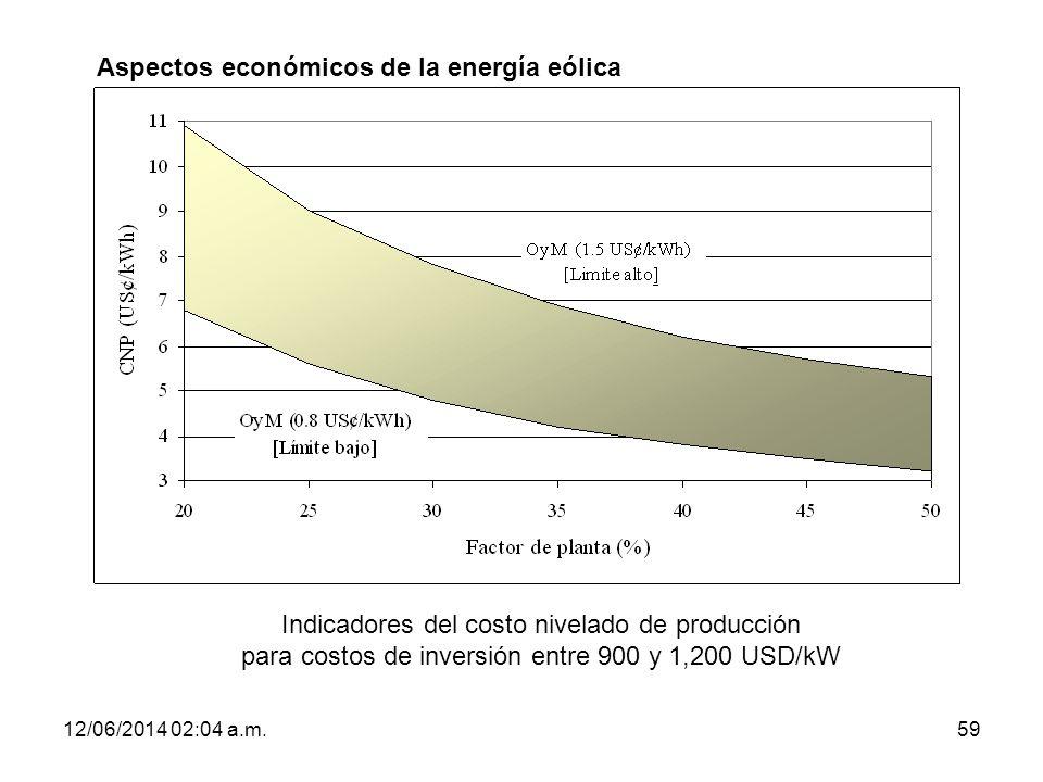 Aspectos económicos de la energía eólica