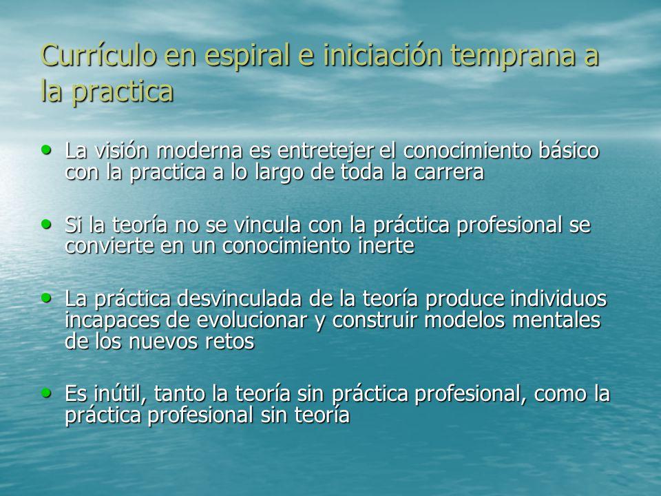 Currículo en espiral e iniciación temprana a la practica