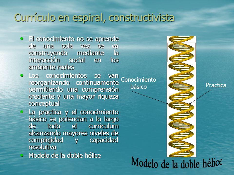 Currículo en espiral, constructivista