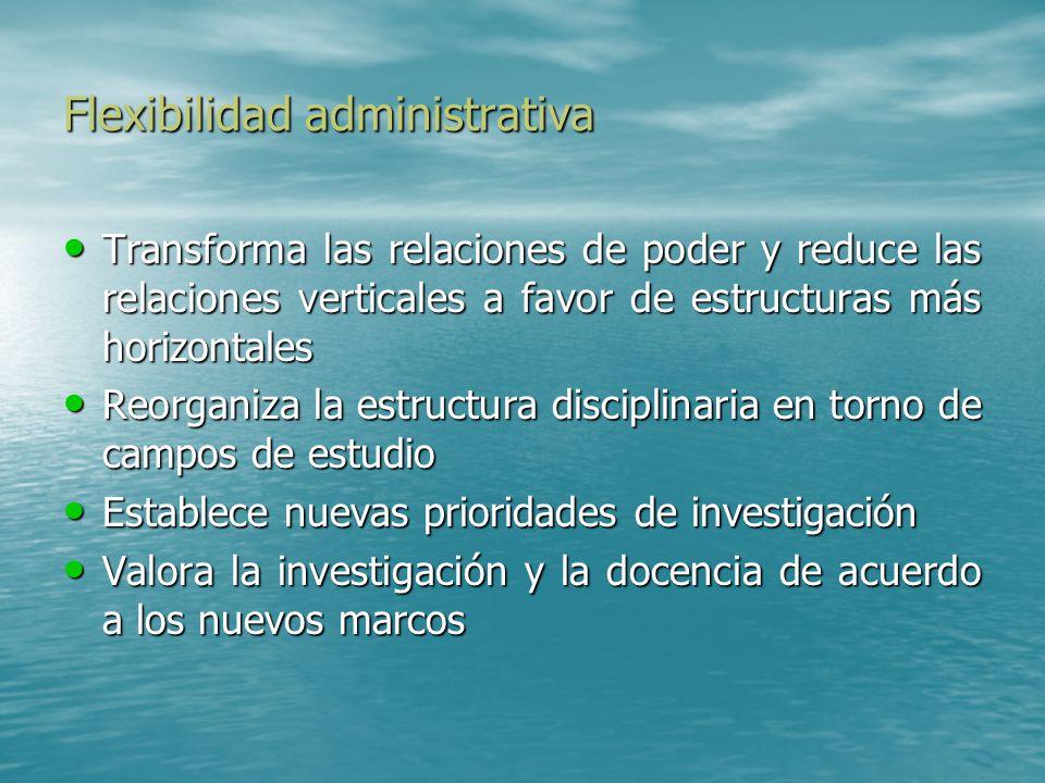 Flexibilidad administrativa