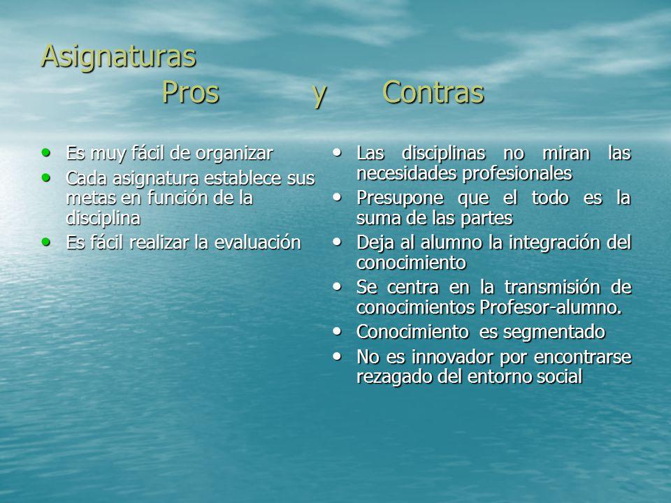Asignaturas Pros y Contras