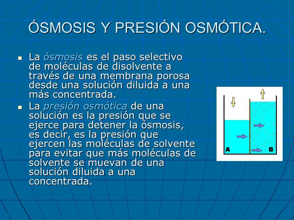 ÓSMOSIS Y PRESIÓN OSMÓTICA.