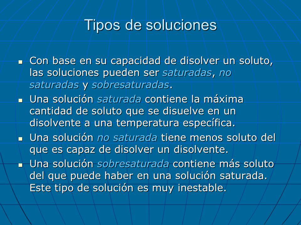 Tipos de soluciones Con base en su capacidad de disolver un soluto, las soluciones pueden ser saturadas, no saturadas y sobresaturadas.