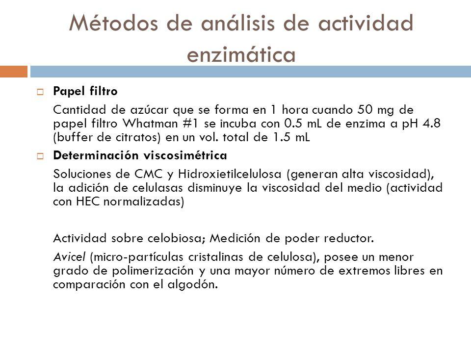 Métodos de análisis de actividad enzimática