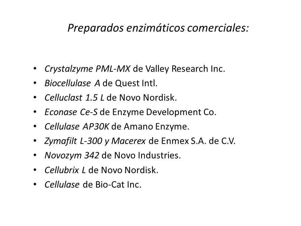 Preparados enzimáticos comerciales: