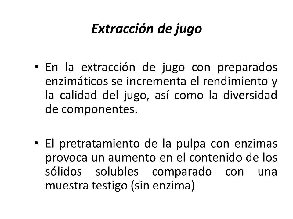Extracción de jugo