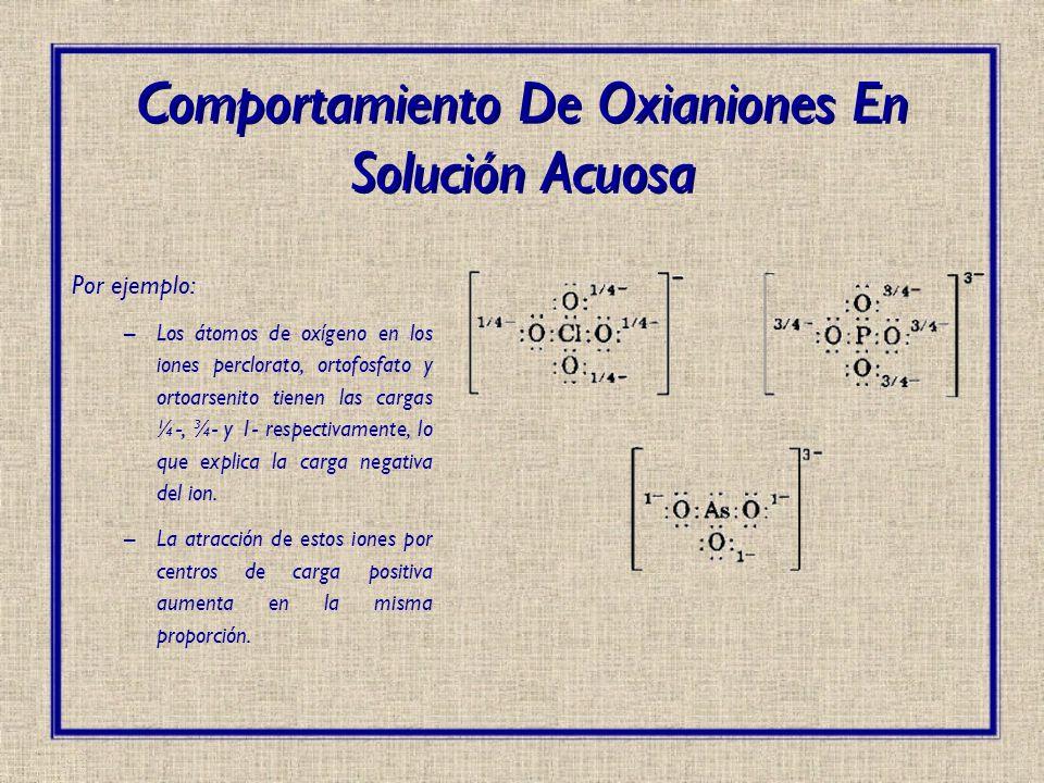 Comportamiento De Oxianiones En Solución Acuosa