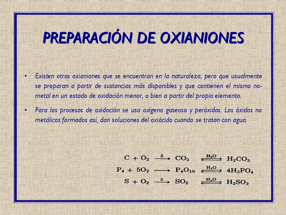 PREPARACIÓN DE OXIANIONES