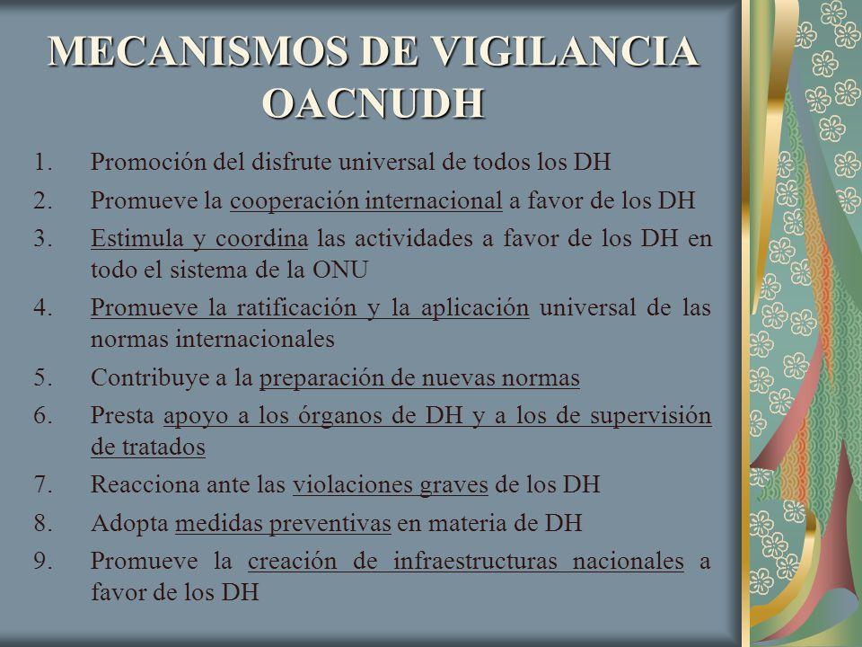 MECANISMOS DE VIGILANCIA OACNUDH