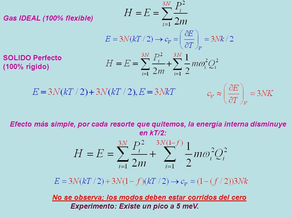 Gas IDEAL (100% flexible) SOLIDO Perfecto. (100% rígido) Efecto más simple, por cada resorte que quitemos, la energía interna disminuye.