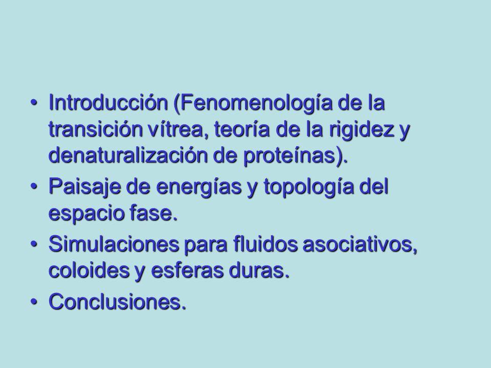 Introducción (Fenomenología de la transición vítrea, teoría de la rigidez y denaturalización de proteínas).