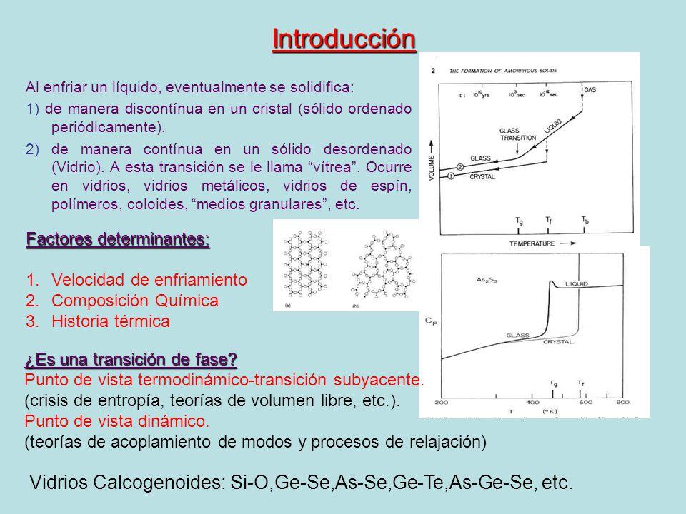 Introducción Al enfriar un líquido, eventualmente se solidifica: 1) de manera discontínua en un cristal (sólido ordenado periódicamente).