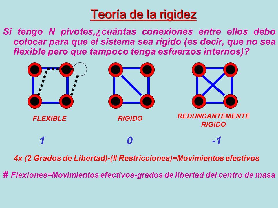 Teoría de la rigidez