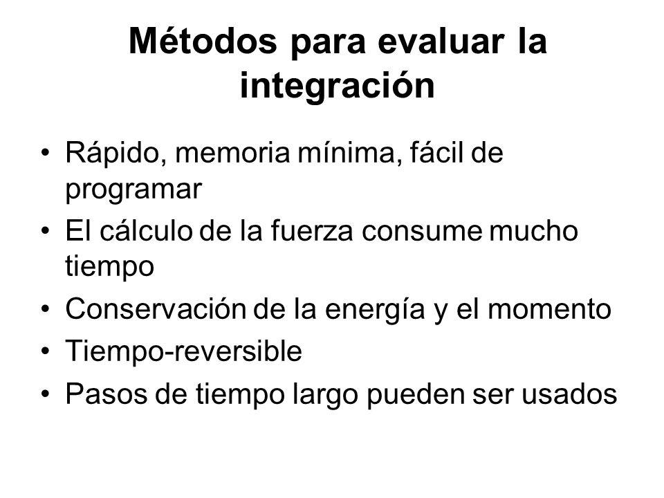 Métodos para evaluar la integración