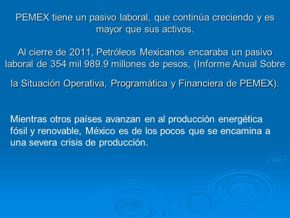 PEMEX tiene un pasivo laboral, que continúa creciendo y es mayor que sus activos. Al cierre de 2011, Petróleos Mexicanos encaraba un pasivo laboral de 354 mil 989.9 millones de pesos, (Informe Anual Sobre la Situación Operativa, Programática y Financiera de PEMEX).