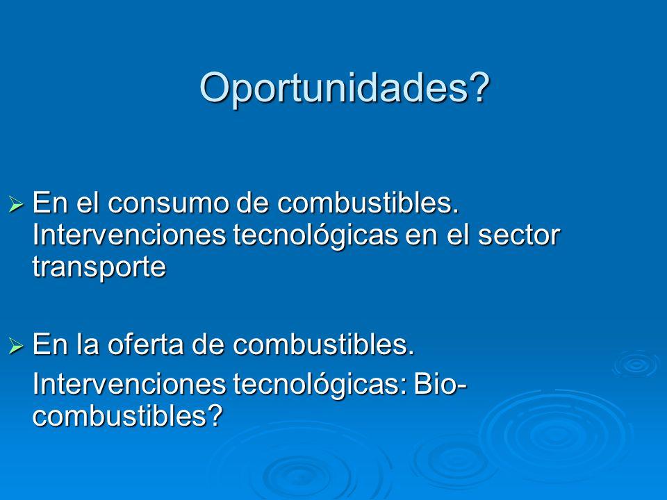 Oportunidades En el consumo de combustibles. Intervenciones tecnológicas en el sector transporte. En la oferta de combustibles.