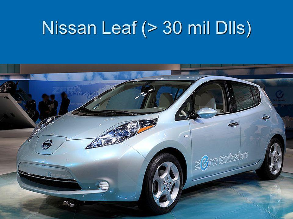Nissan Leaf (> 30 mil Dlls)