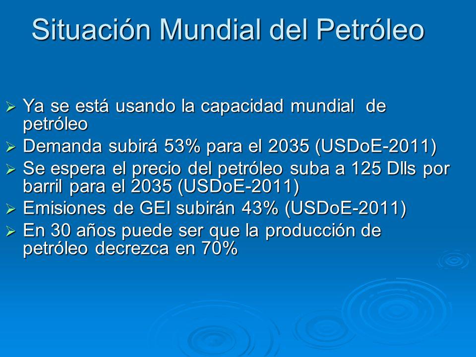 Situación Mundial del Petróleo