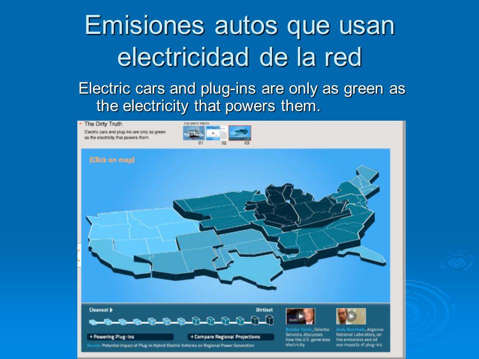 Emisiones autos que usan electricidad de la red